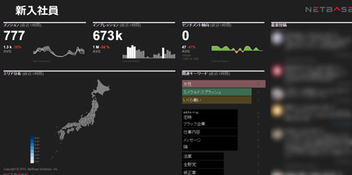 「Realtime Monitor by NetBase」画面