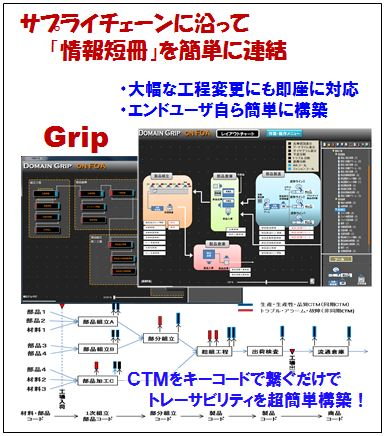 Grip(Growing Raw Information Pacific)のイメージ